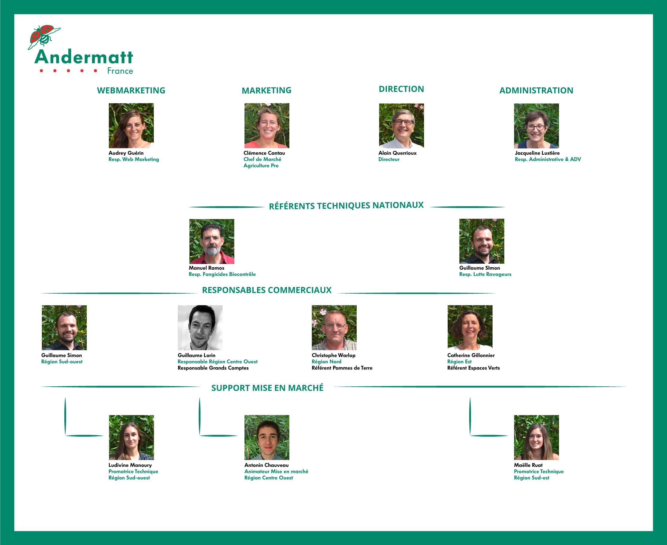 L'équipe Andermatt France