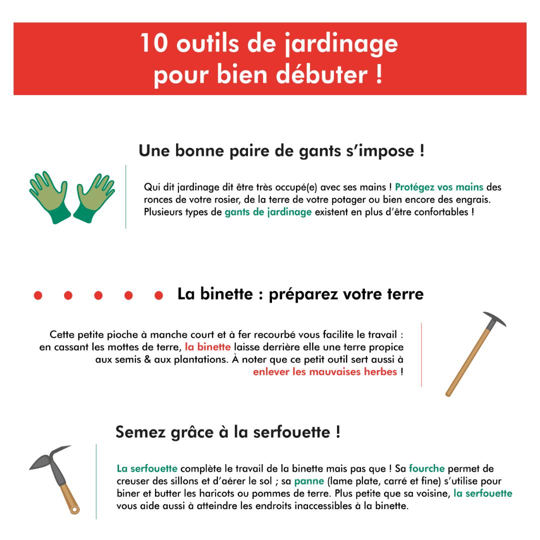 infographie-top-10-des-outils-de-jardinage-à-avoir